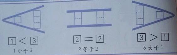"""""""Maior que"""" e """"menor que"""" em um livro chinês."""
