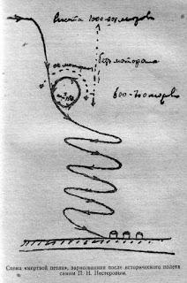 «Мертва петля», виконана Петром Нестеровим. Малюнок зробив автор трюка