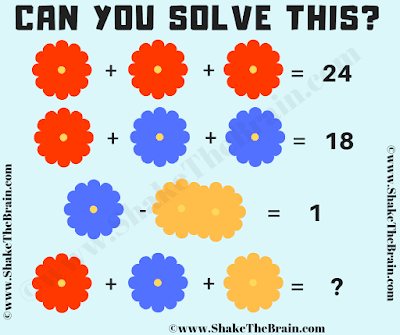 In this Maths Flowers Picture Equations Brain Teaser you challenge is to solve the last math equation