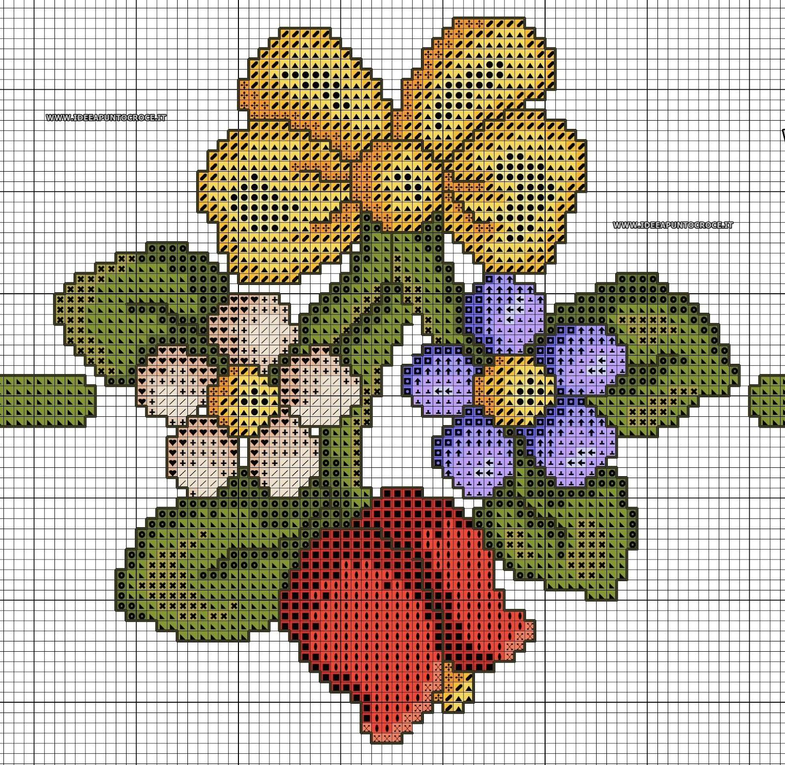 Thun schemi punto croce for Schemi punto croce fiori e farfalle