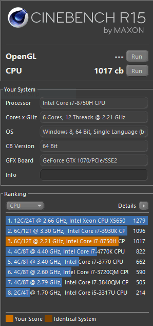 MSI GE73 Raider 8RF Cinebench R15 Result