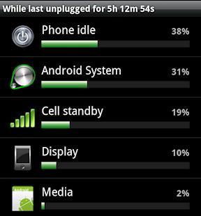 Cara Mudah Menghemat Baterai di Android