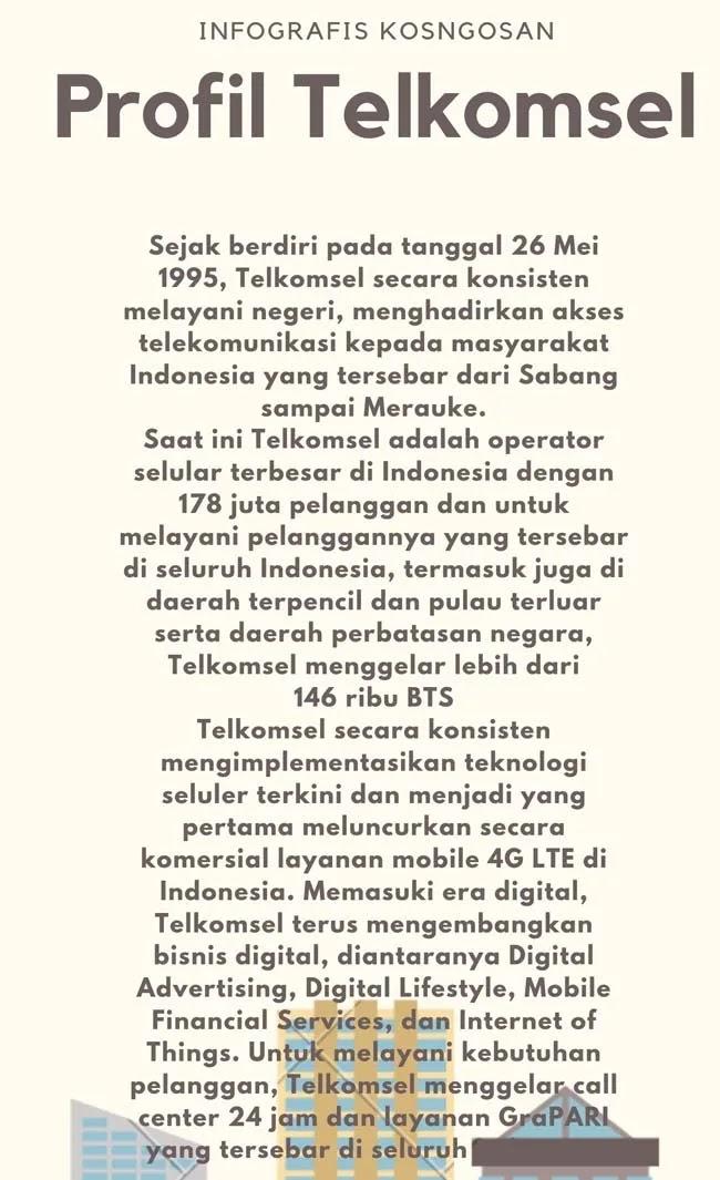 infografis telkomsel