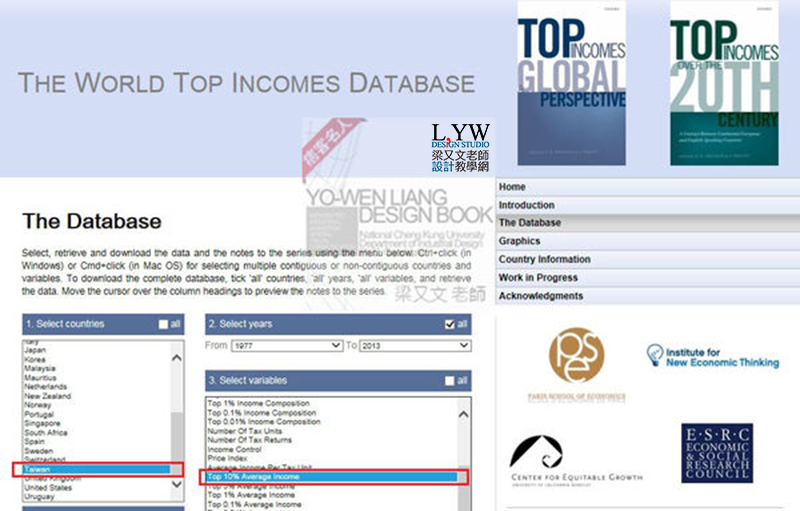 台灣平均收入與世界國家平均薪資收入趨勢: 從1977-2016年 World Top Incomes 計算方式與算法教學說明 (成長率,年齡,經常性薪資,定義,貧富差距,average income Taiwan,US,Japan,Korea)3