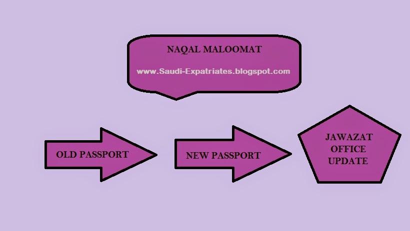 NAQAL MALOOMAT IN SAUDI ARABIA