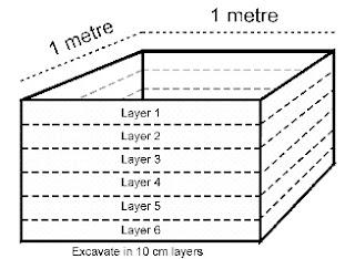 excavate-test-pit