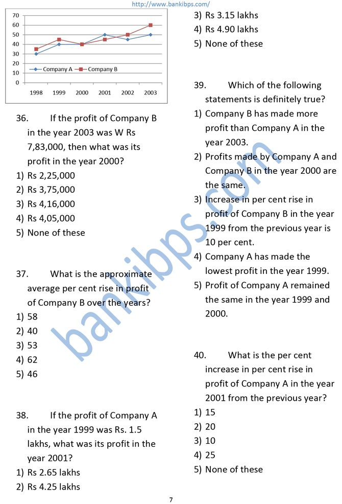 IDBI Bank Assistant Manager Question Paper
