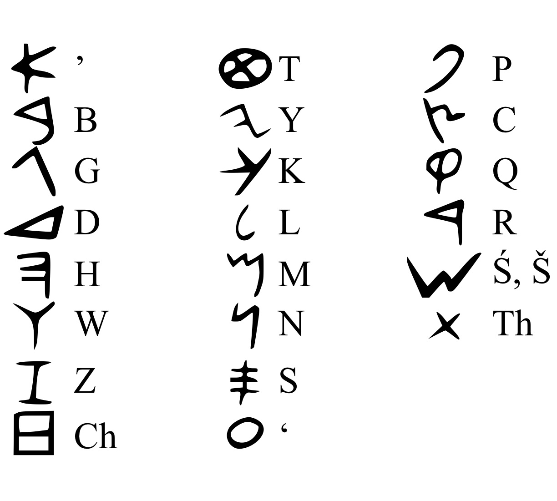 Hayley Sullivan S Portfolio The Phoenician Alphabet