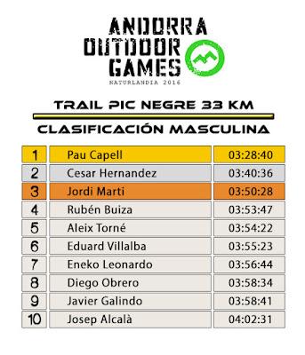 Clasificación Masculina - Trail Pic Negre 33K