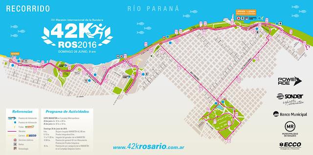 Recorrido Maratón Rosario