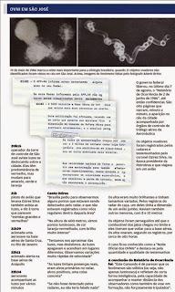 FAB libera documentos sobre aparição de OVNIs em São José - Brasil
