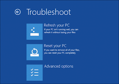How to solve Common Problems Windows 8
