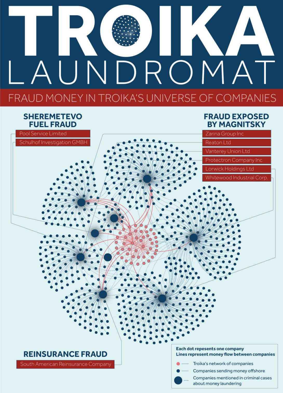 Image result for Troika Laundromat