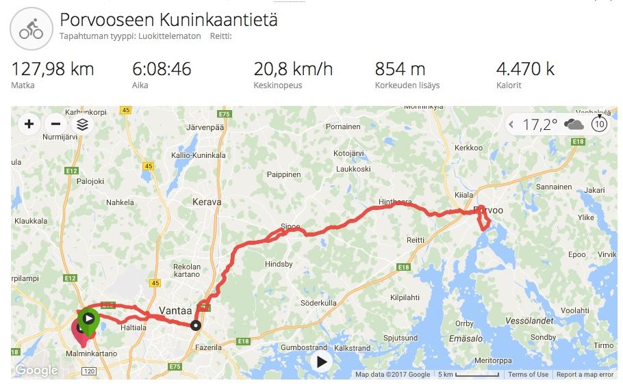 Downshiftaus Elaman Leppoistaminen Pyoralenkki Helsinki Porvoo