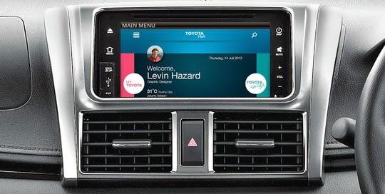 Harga All New Yaris Trd Sportivo 2014 Upgrade Grand Avanza E Ke Veloz Interior Toyota | Promo Dealer Mobil ...