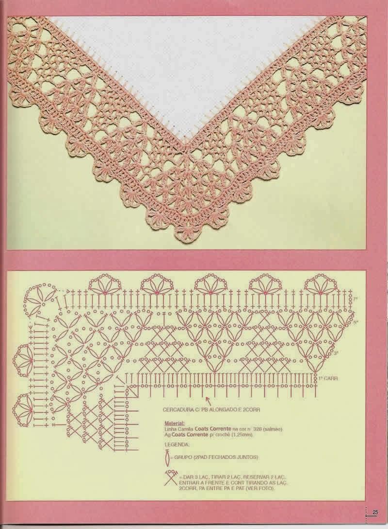 Bicos de Crochê Com Gráfico