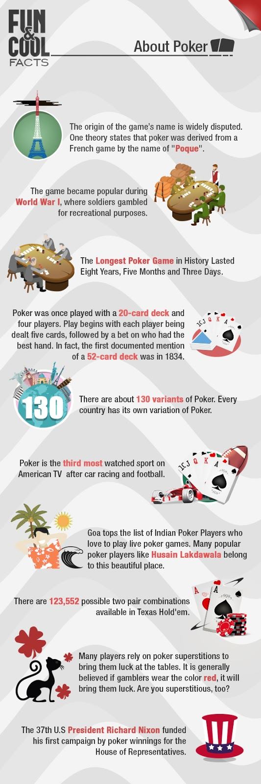 Cool poker facts