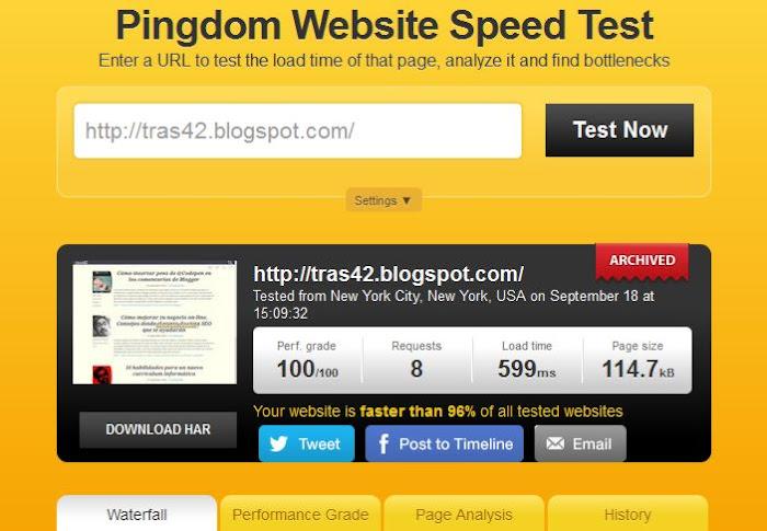 métricas en pingdom.com