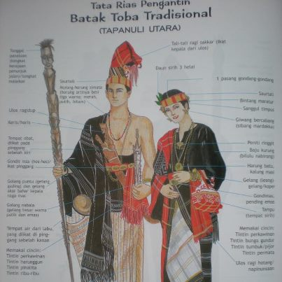 Baju Adat Batak Toba Model Baju Trend 2019