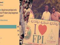 FPI Di Polling Sindonews: 87% Responden Menyatakan FPI Baik!