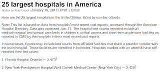 25 Largest Hospitals in America