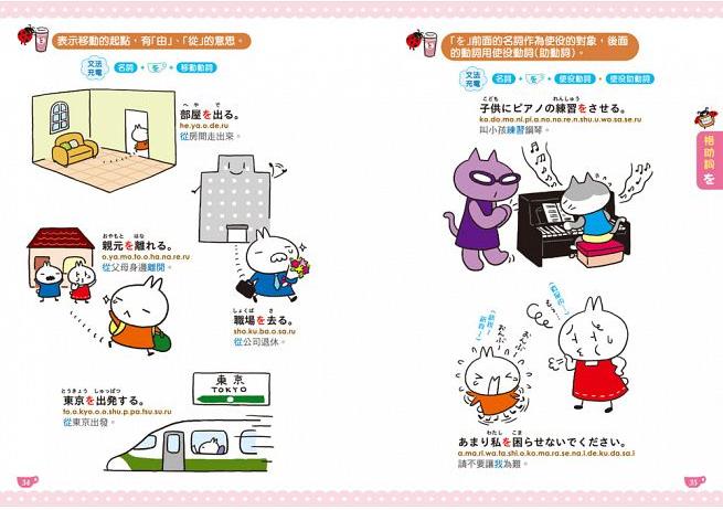 日語動詞格助詞副助詞接續助詞終助詞變化教學書籍推薦總整理 - 日文學習同好會-日語學習方法教學一起學日文
