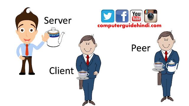 Network Services : नेटवर्क सर्विसेज