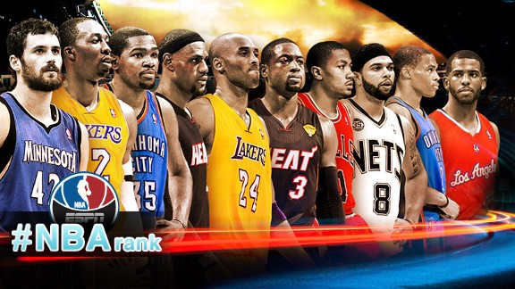 P Best Basketball Players In The NBA