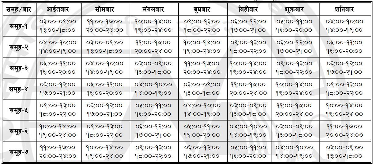 Loadshedding Today: New Loadshedding Schedule Effective From Mangsir 23 (Dec 8
