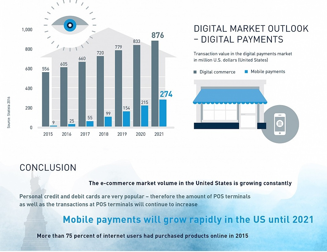World of Payments: 2017