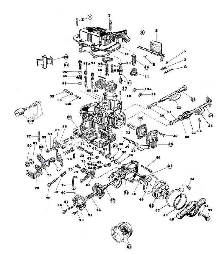 Venturi Diagrama del motor