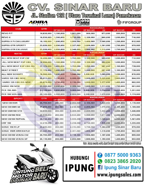 Brosur-Kredit-Motor-Honda-Pamekasan-Juli-2018