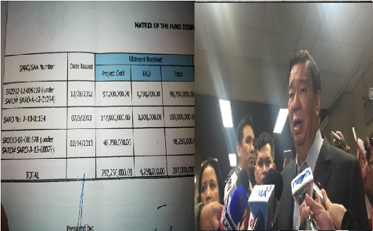 Finally! Huli na Mahigit sa P300-M DAP Corruption ni Drilon From The Iloilo Convention Center project