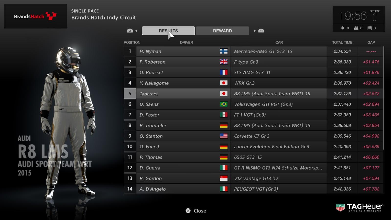 TAG Heuer será el proveedor oficial de cronometraje de Gran Turismo Sport