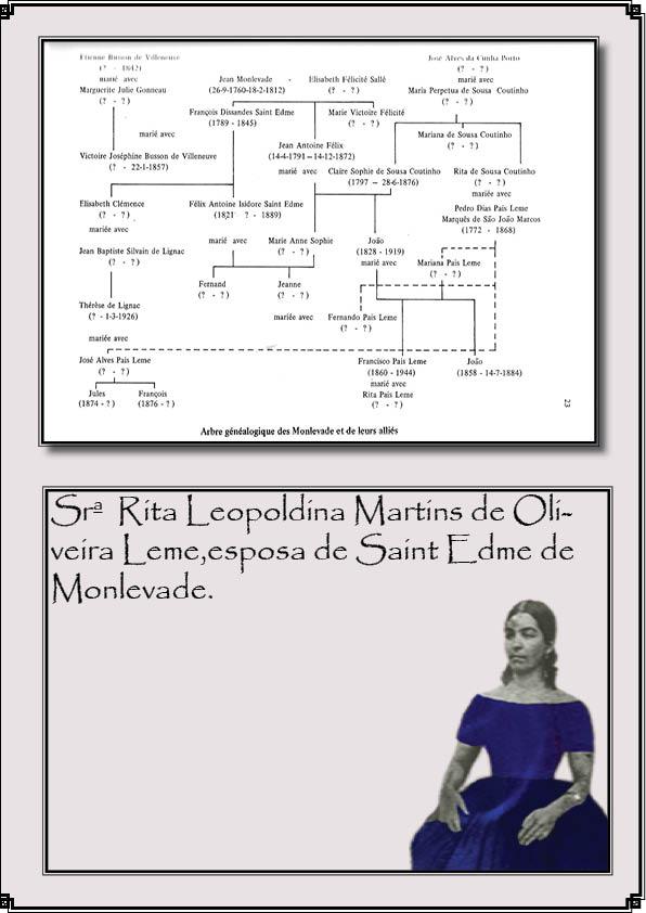 a saga de alexandre marie brethel Árvore genealÓgica do livro de