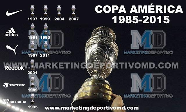 Sólo 6 marcas se reparten la Copa América en los últimos 30 años