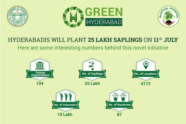 Haritha Haram - Tollywood Celebs support to create a green Hyderabad