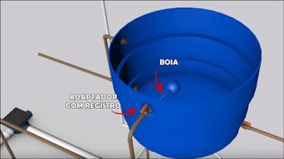 instalação da boia caixa d'água