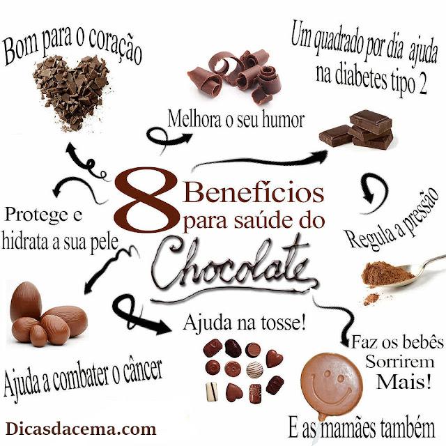 6_Benefícios_ do_ Chocolate_ Escuro_4