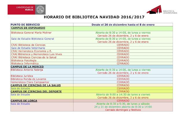 Horarios de las bibliotecas de la Universidad de Murcia para estas fiestas de Navidad 2016