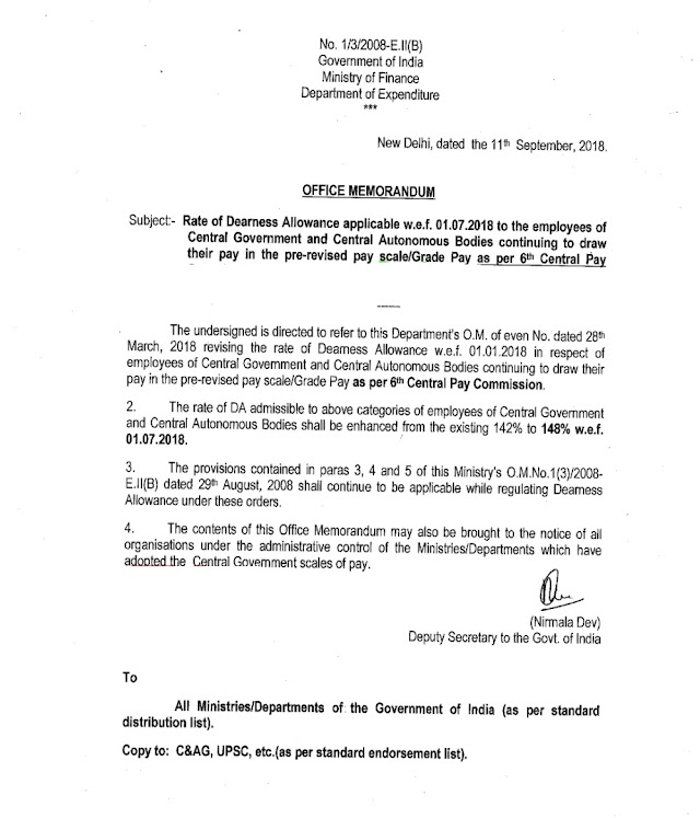 6th CENTRAL PAY COMMISSION DEARNESS ALLOWANCE HIKE 142% TO 148% w.e.f 01.07.2018 GOVT ORDER