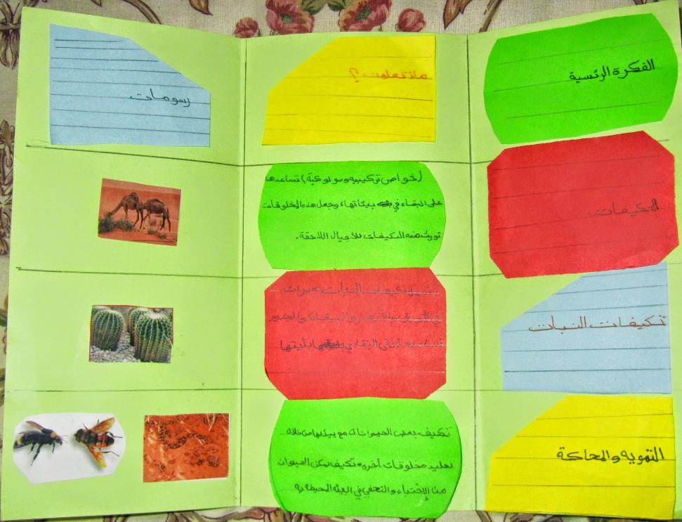 علوم خامس الفصل الأول مطويات الطلاب