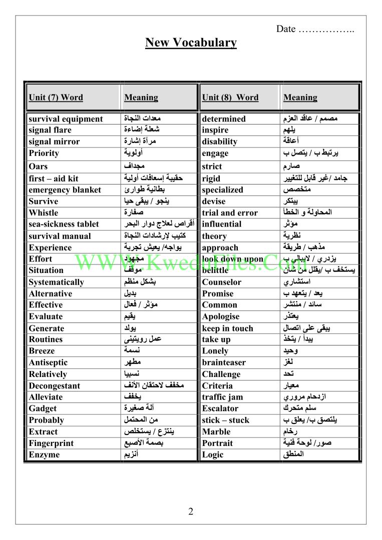 معاني الكلمات بالانجليزي والعربي لم يسبق له مثيل الصور Tier3 Xyz