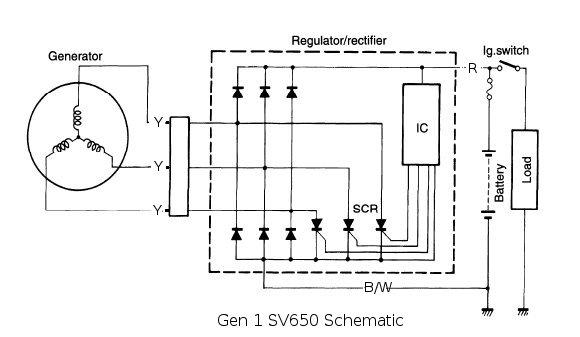 Rajah Skematik Alternator Yamaha Lc 135 Wiring Diagram At Galaxydownloadsco: Yamaha Lc 135 Wiring Diagram At Gundyle.co