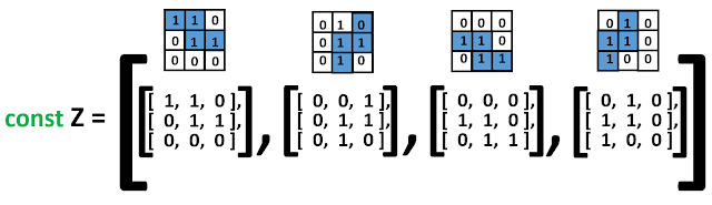 Create The Tetris Game Using JavaScript