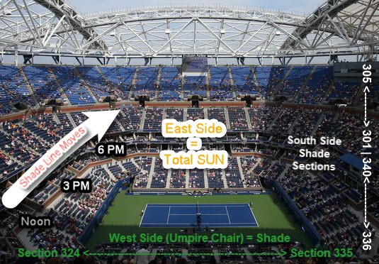 US Open Shade Map 2018 for Ashe Stadium and Armstrong Tennis