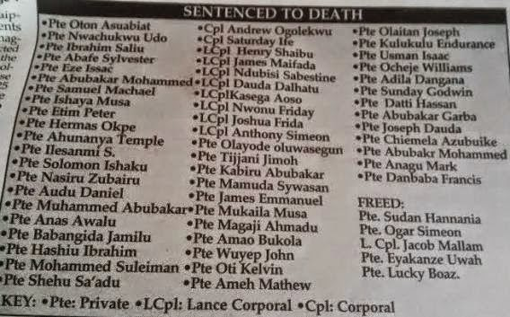BIBLE Lifestyle Blog: List of 54 Nigerian soldiers sentenced to