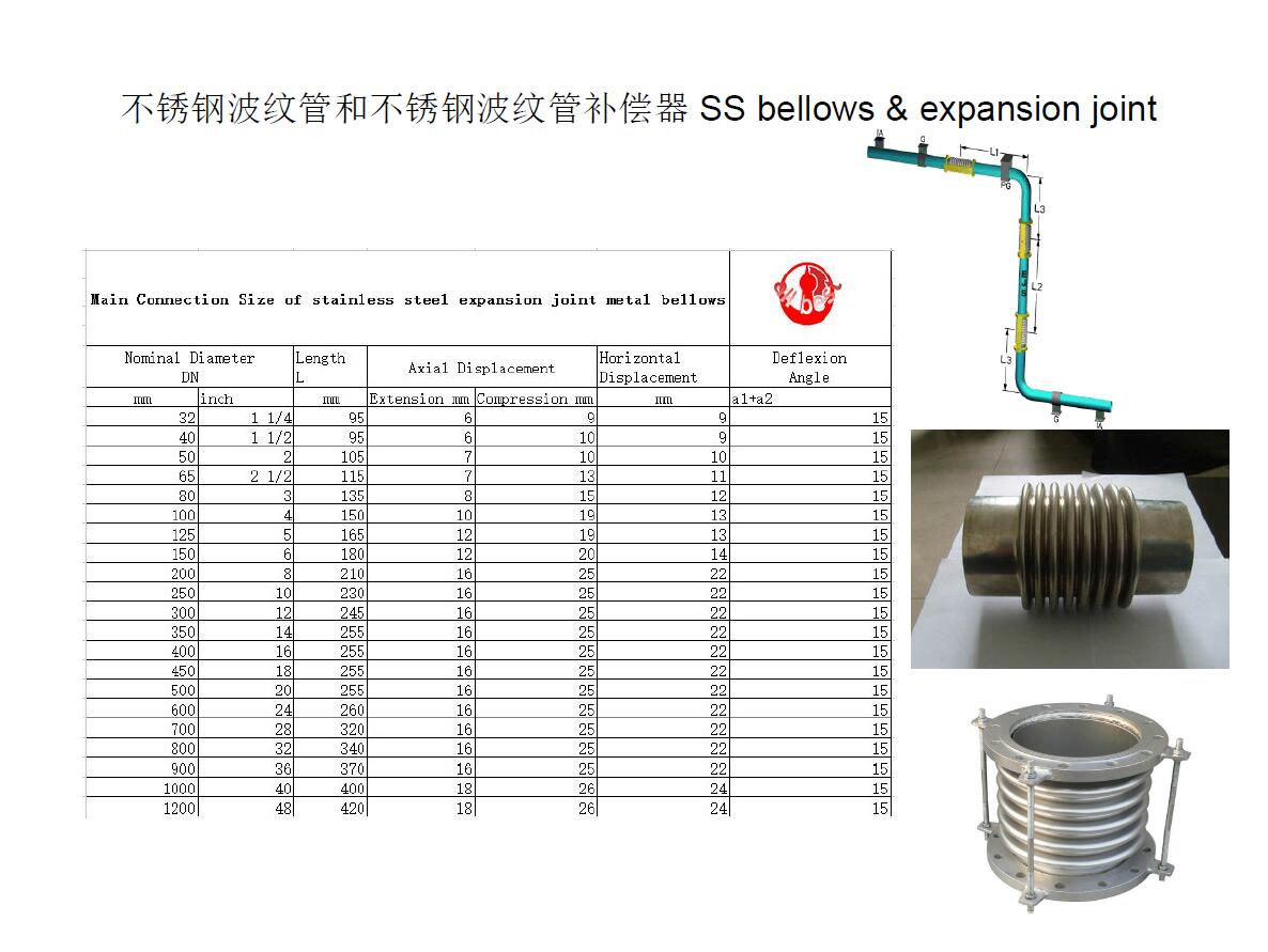 Tianjin All Best International Ltd 2015 Fac Compressor Wiring Diagram 150 Fax02287808131 Sale01tianjin Bestcom Skype Litaslee520 Qq482171537 Sunny Plazahuanghe Roadnankai District