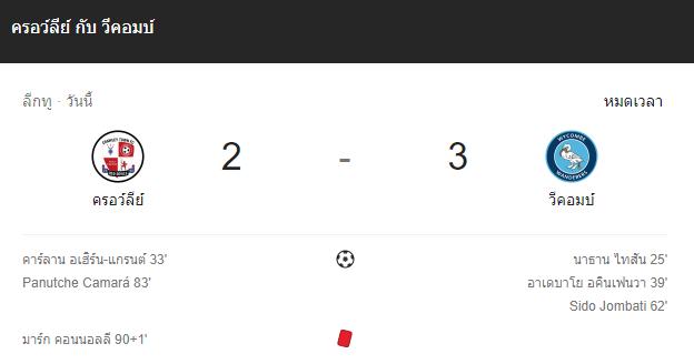 แทงบอล ไฮไลท์ เหตุการณ์การแข่งขันระหว่าง ครอว์ลีย์ vs วีคอมบ์
