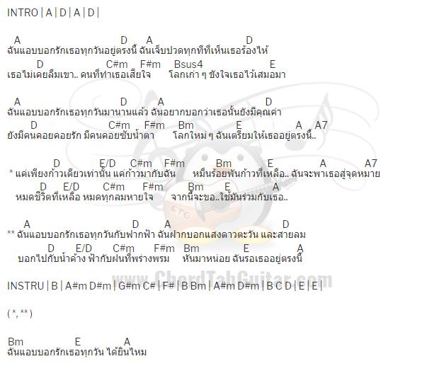 คอร์ดเพลง แอบ - NUM KALA (หนุ่ม กะลา)